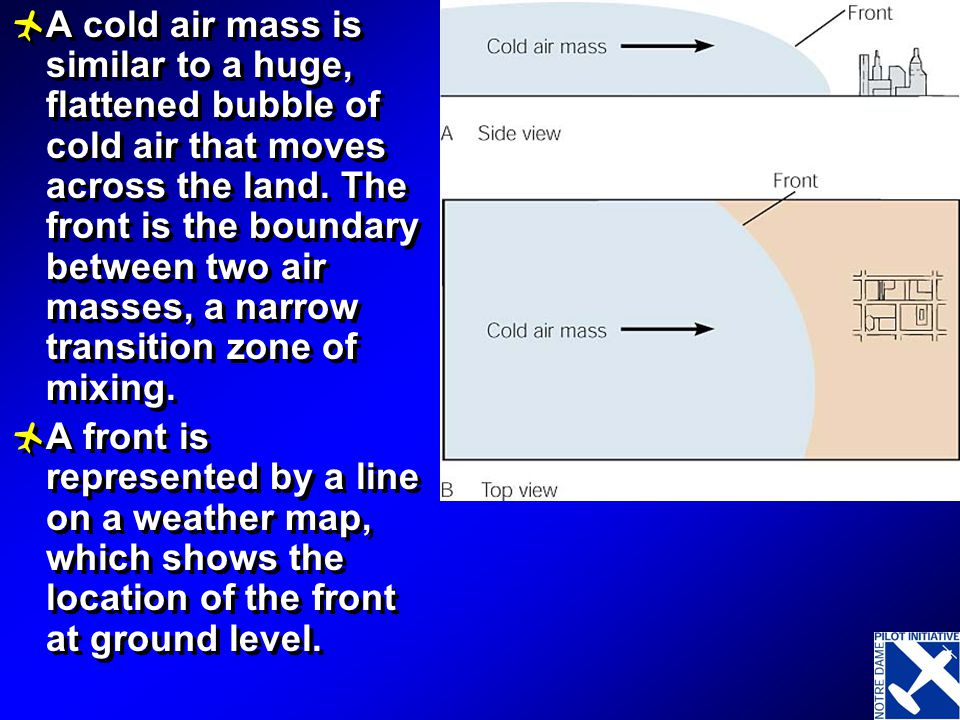 Weather Fronts Front A boundary between two different air masses Cold Front When a cold air mass moves into a warmer area, displacing the warm air mas