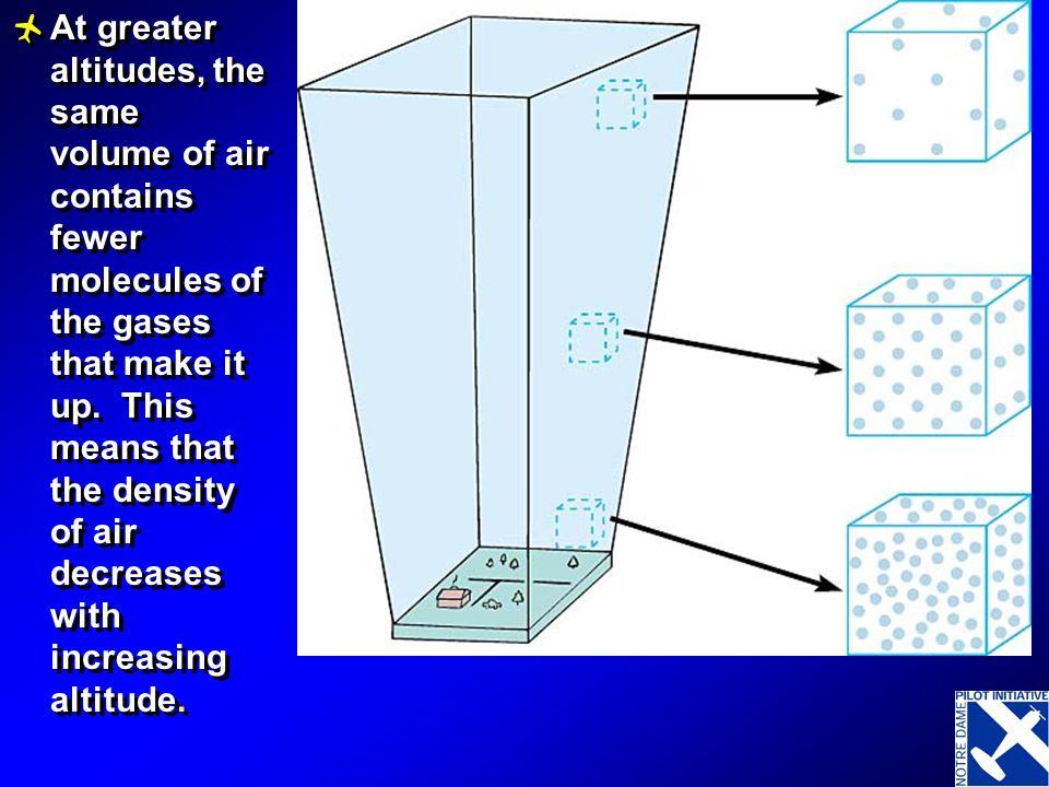 Types of Clouds Cumulus (piled up) Stratus (layered) Cirrus (curled) Nimbus (rain) Cumulus (piled up) Stratus (layered) Cirrus (curled) Nimbus (rain)