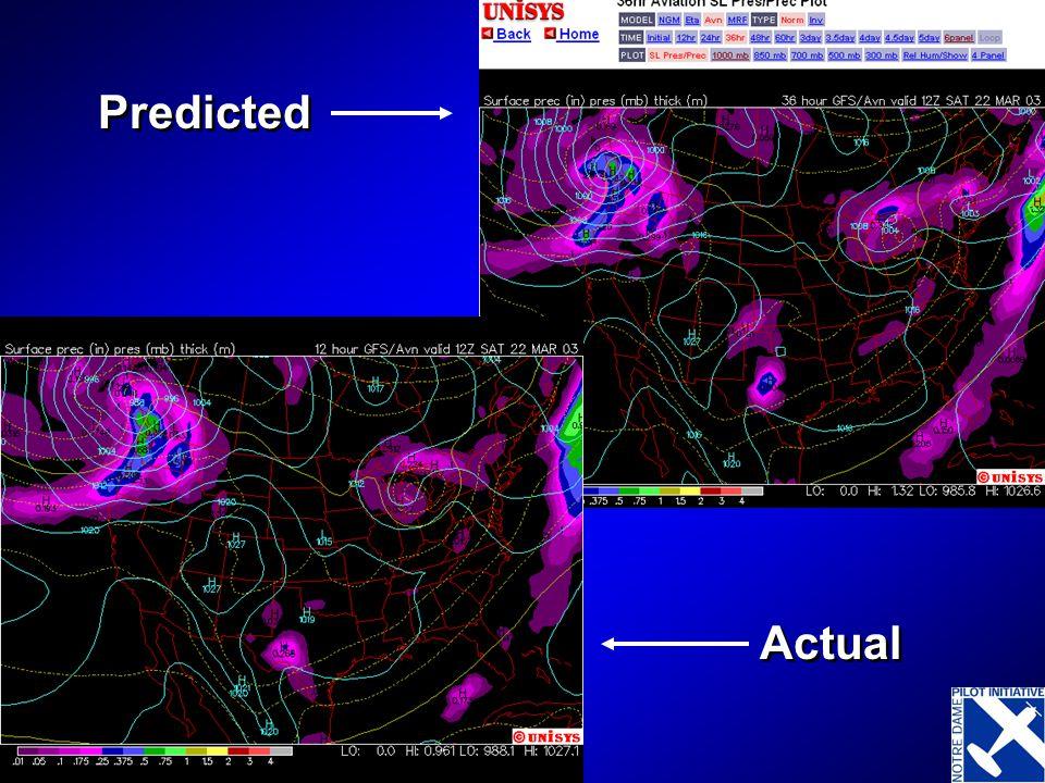 Surface Pressure/Precipitation Plot