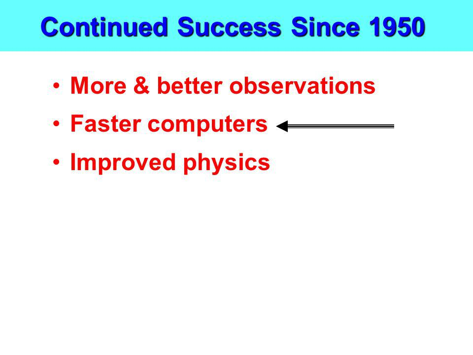 Continued Success Since 1950 More & better observations Faster computers Improved physics