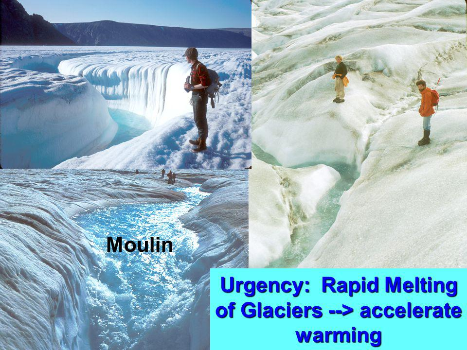 J. Zwally Greenland Urgency: Rapid Melting of Glaciers --> accelerate warming Moulin
