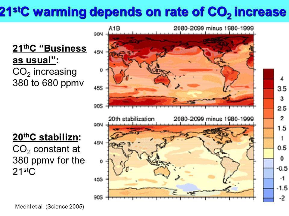21 st C warming depends on rate of CO 2 increase 20 th C stabilizn: CO 2 constant at 380 ppmv for the 21 st C 21 th C Business as usual: CO 2 increasi