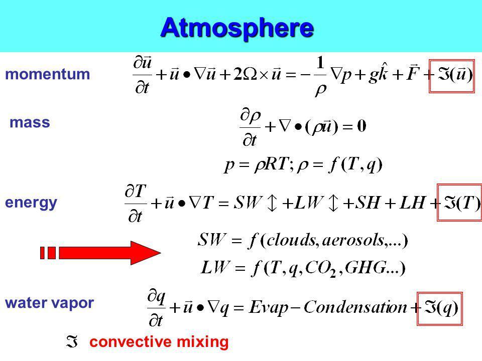 mass energy water vapor momentumAtmosphere convective mixing
