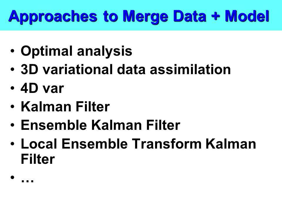Approaches to Merge Data + Model Optimal analysis 3D variational data assimilation 4D var Kalman Filter Ensemble Kalman Filter Local Ensemble Transfor