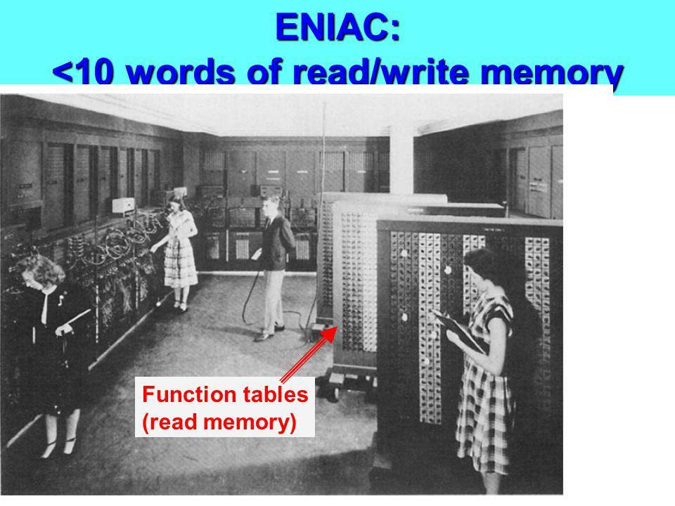 ENIAC: <10 words of read/write memory Function tables (read memory)