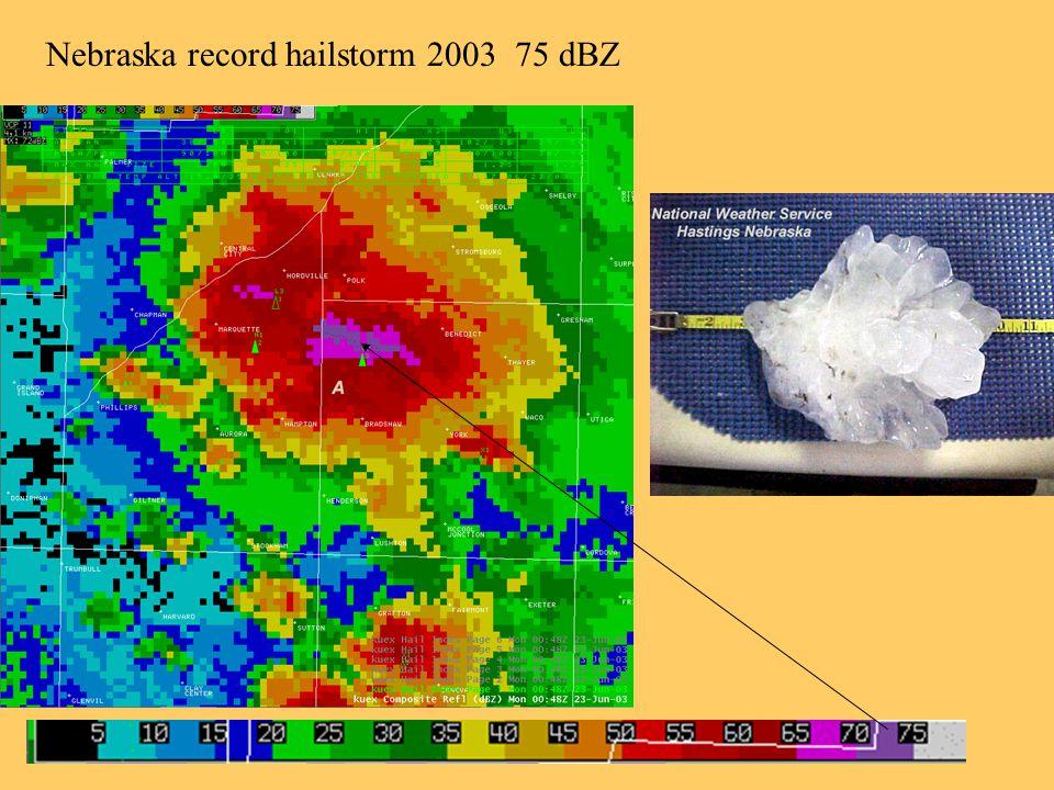 Nebraska record hailstorm 2003 75 dBZ