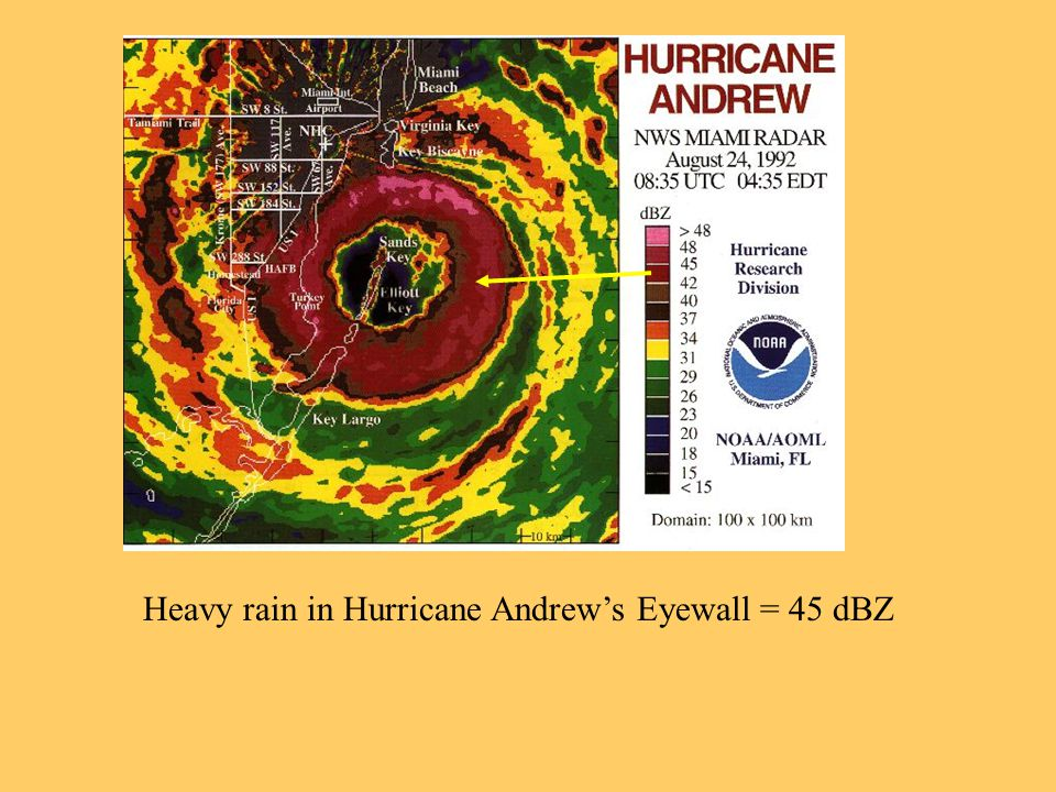 Heavy rain in Hurricane Andrews Eyewall = 45 dBZ