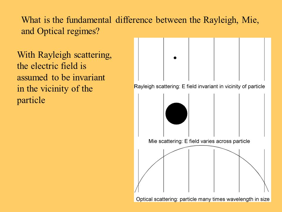 What is the fundamental difference between the Rayleigh, Mie, and Optical regimes.
