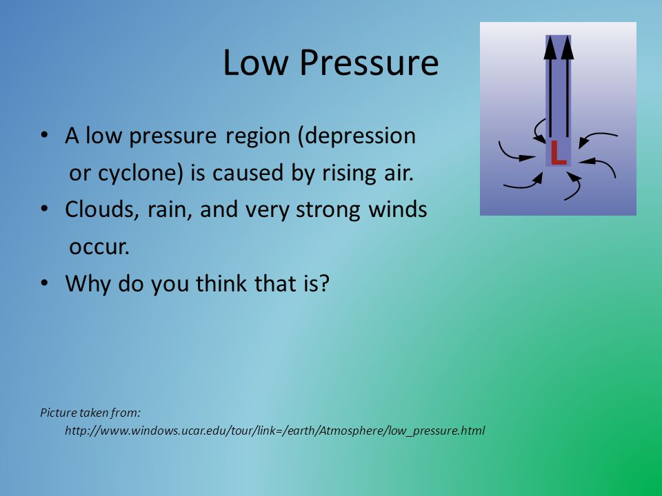 Low Pressure A low pressure region (depression or cyclone) is caused by rising air.