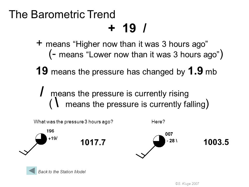 The Barometric Trend + 19 / + means Higher now than it was 3 hours ago (- means Lower now than it was 3 hours ago ) 19 means the pressure has changed by 1.9 mb / means the pressure is currently rising ( \ means the pressure is currently falling ) Back to the Station Model What was the pressure 3 hours ago Here.