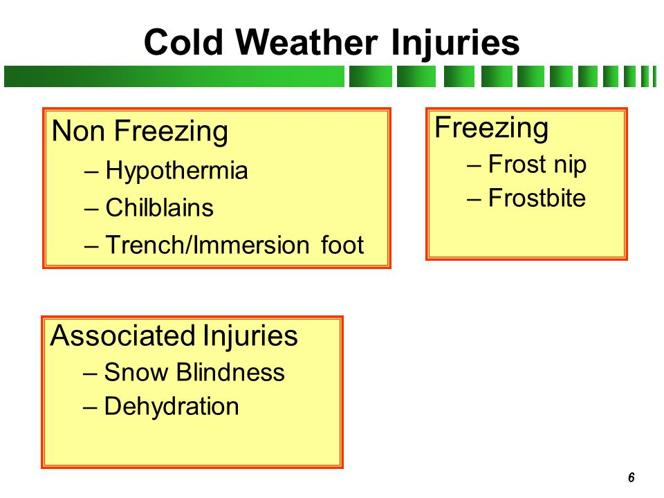 6 Cold Weather Injuries Non Freezing –Hypothermia –Chilblains –Trench/Immersion foot Associated Injuries –Snow Blindness –Dehydration Freezing –Frost