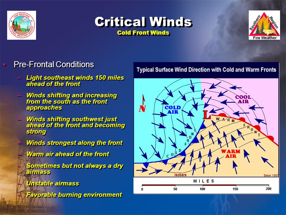 Critical Winds Cold Front Winds Pre-Frontal Conditions –Light southeast winds 150 miles ahead of the front –Winds shifting and increasing from the south as the front approaches –Winds shifting southwest just ahead of the front and becoming strong –Winds strongest along the front –Warm air ahead of the front –Sometimes but not always a dry airmass –Unstable airmass –Favorable burning environment Pre-Frontal Conditions –Light southeast winds 150 miles ahead of the front –Winds shifting and increasing from the south as the front approaches –Winds shifting southwest just ahead of the front and becoming strong –Winds strongest along the front –Warm air ahead of the front –Sometimes but not always a dry airmass –Unstable airmass –Favorable burning environment