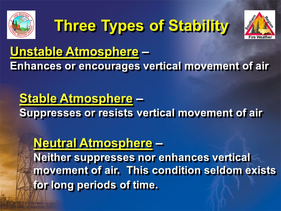 Stable Atmosphere – Suppresses or resists vertical movement of air Stable Atmosphere – Suppresses or resists vertical movement of air Unstable Atmosphere – Enhances or encourages vertical movement of air Unstable Atmosphere – Enhances or encourages vertical movement of air Three Types of Stability Neutral Atmosphere – Neither suppresses nor enhances vertical movement of air.