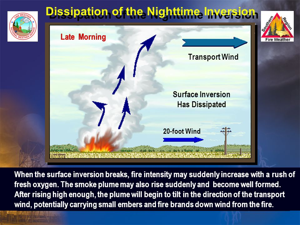 Dissipation of the Nighttime Inversion Early Morning Top of Surface Based Inversion Transport Wind During the early morning hours, fire intensity remains low with more smoke than open flame visible.
