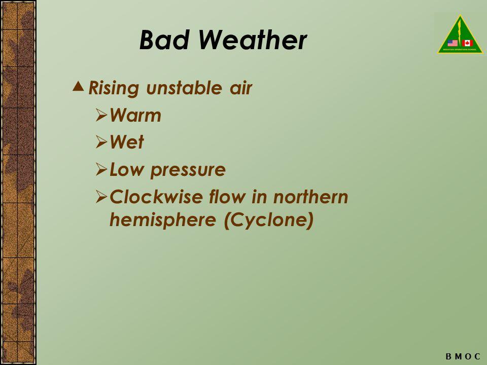 B M O C Bad Weather Rising unstable air Warm Wet Low pressure Clockwise flow in northern hemisphere (Cyclone)