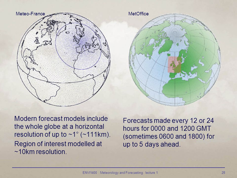 ENVI1400 : Meteorology and Forecasting : lecture 128 Modern forecast models include the whole globe at a horizontal resolution of up to ~1° (~111km).