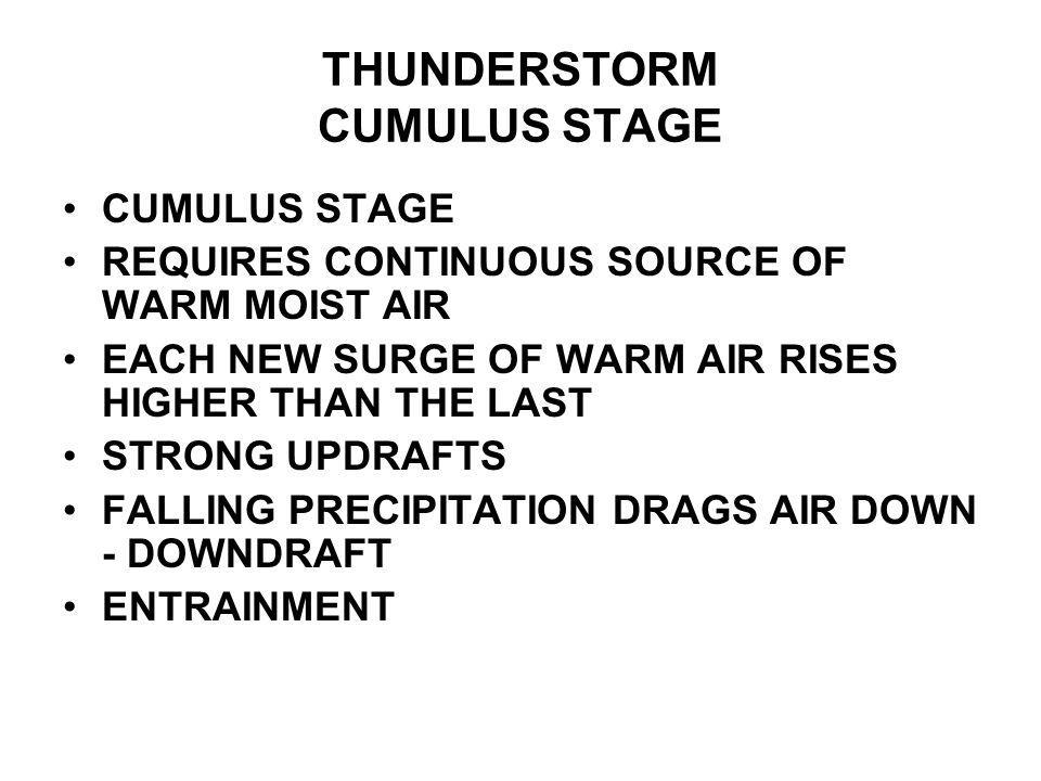 THUNDERSTORM CUMULUS STAGE CUMULUS STAGE REQUIRES CONTINUOUS SOURCE OF WARM MOIST AIR EACH NEW SURGE OF WARM AIR RISES HIGHER THAN THE LAST STRONG UPD