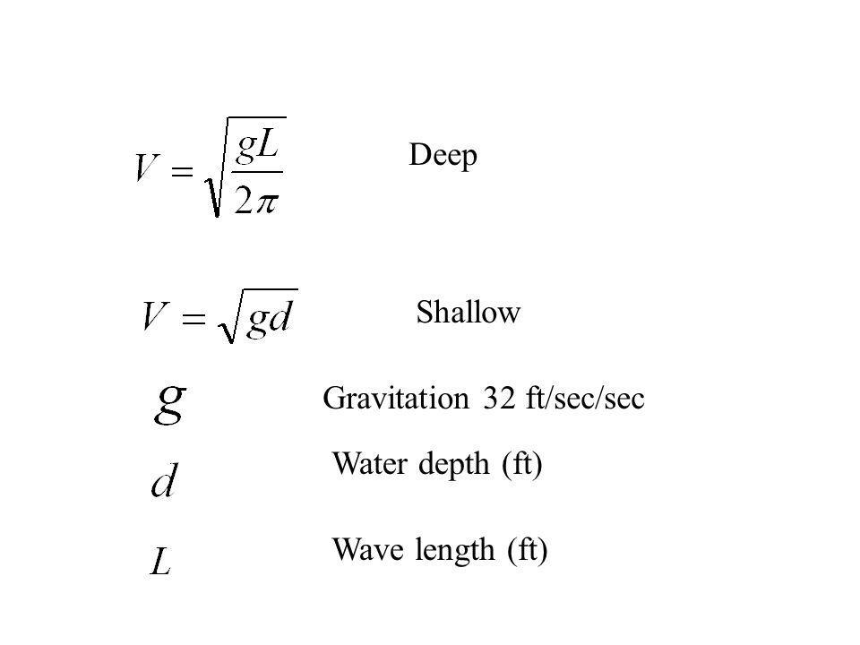 Deep Shallow Gravitation 32 ft/sec/sec Water depth (ft) Wave length (ft)