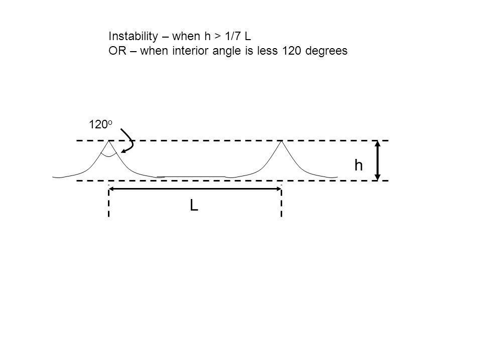 h L Instability – when h > 1/7 L OR – when interior angle is less 120 degrees 120 o