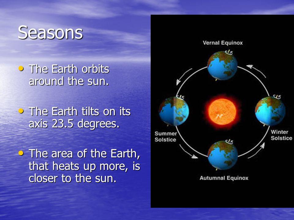 Seasons The Earth orbits around the sun. The Earth orbits around the sun. The Earth tilts on its axis 23.5 degrees. The Earth tilts on its axis 23.5 d