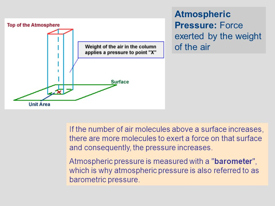 If the number of air molecules above a surface increases, there are more molecules to exert a force on that surface and consequently, the pressure inc