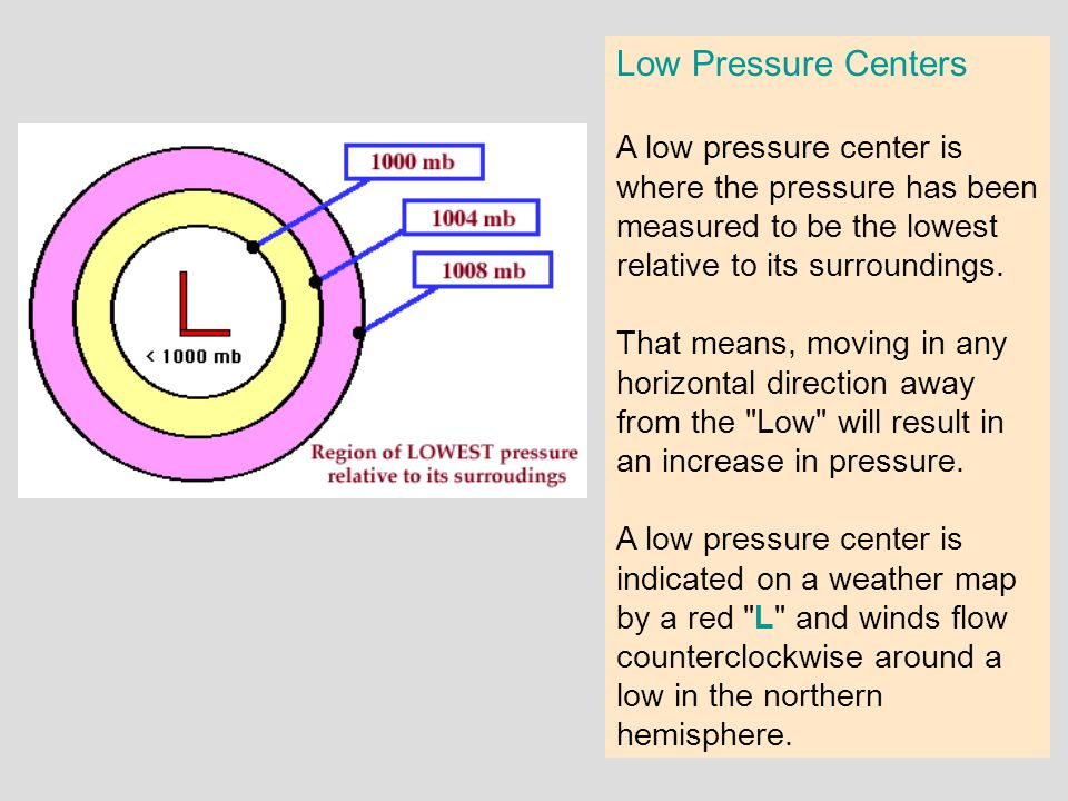 Low Pressure Centers A low pressure center is where the pressure has been measured to be the lowest relative to its surroundings. That means, moving i