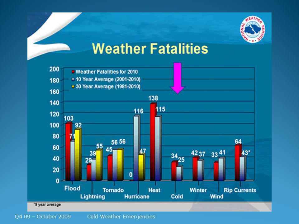 Q4.09 – October 2009Cold Weather Emergencies