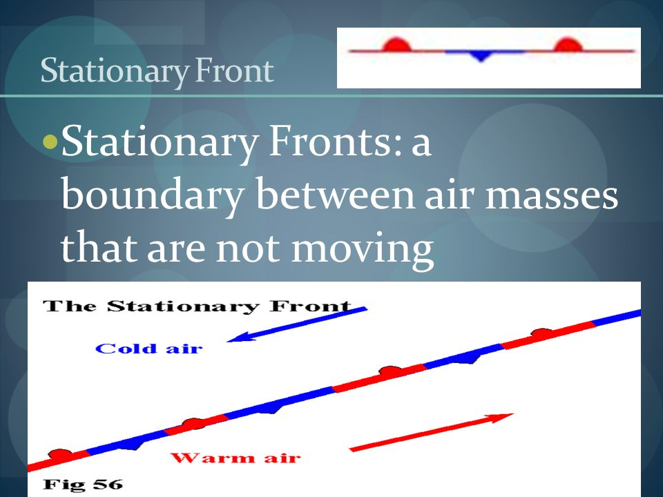 Stationary Front Stationary Fronts: a boundary between air masses that are not moving
