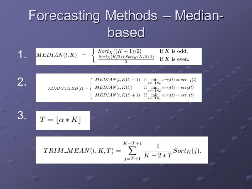 Forecasting Methods – Median- based 1. 2. 3.