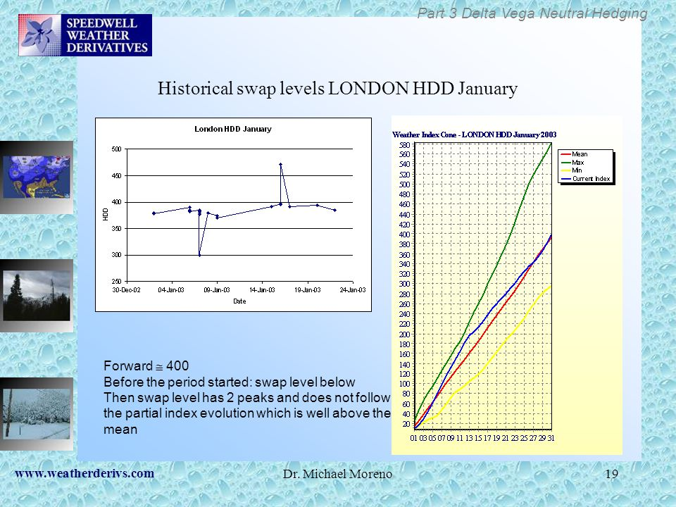 www.weatherderivs.com Dr. Michael Moreno19 Historical swap levels LONDON HDD January Forward 400 Before the period started: swap level below Then swap