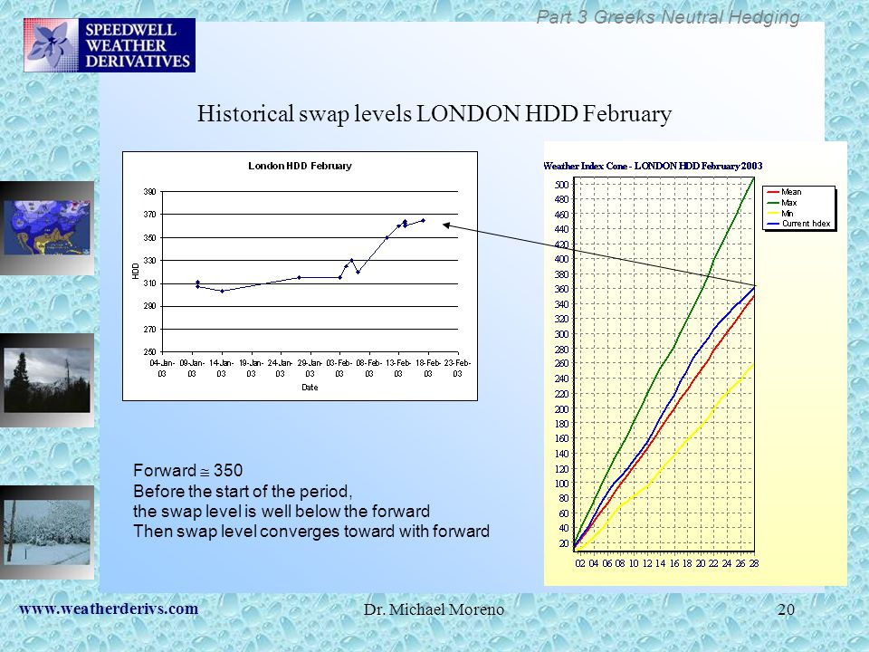 www.weatherderivs.com Dr. Michael Moreno20 Historical swap levels LONDON HDD February Forward 350 Before the start of the period, the swap level is we