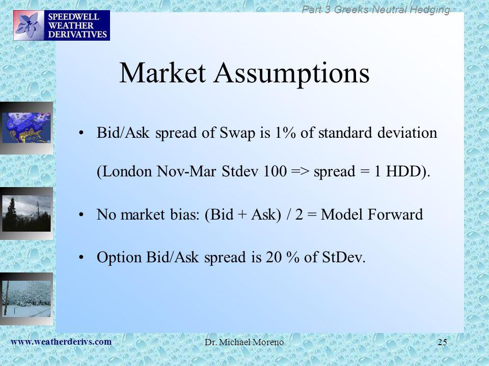www.weatherderivs.com Dr. Michael Moreno25 Market Assumptions Bid/Ask spread of Swap is 1% of standard deviation (London Nov-Mar Stdev 100 => spread =