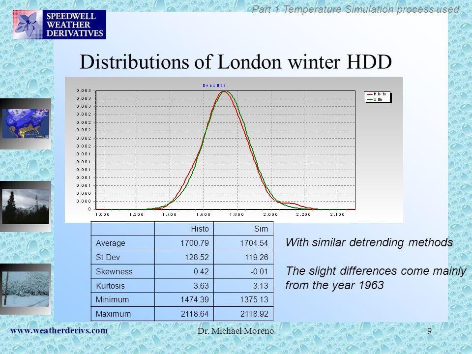 www.weatherderivs.com Dr. Michael Moreno9 Distributions of London winter HDD HistoSim Average1700.791704.54 St Dev128.52119.26 Skewness0.42-0.01 Kurto