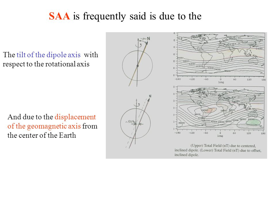 SAA is frequently said is due to the The tilt of the dipole axis with respect to the rotational axis And due to the displacement of the geomagnetic axis from the center of the Earth