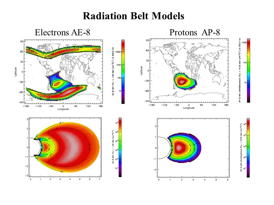 Electrons AE-8Protons AP-8 Radiation Belt Models