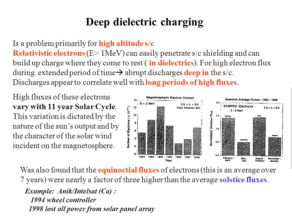 Deep dielectric charging Is a problem primarily for high altitude s/c Relativistic electrons (E> 1MeV) can easily penetrate s/c shielding and can buil