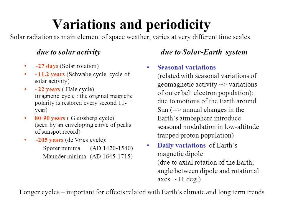 Space Radiation Environment Electrons, protons and ions Trapped by the Earths magnetic field : Radiation Belts ( Van Allen Belts) e E< 2-3 MeV; p E< 200-300 MeV Passing through the solar system : Solar Wind ( e, p He4 ) E< 100 KeV Solar Particle Events mainly protons E = 1 - >100 MeV Galactic Cosmic Rays E up to TeV