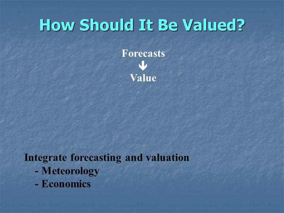 How Should It Be Valued.