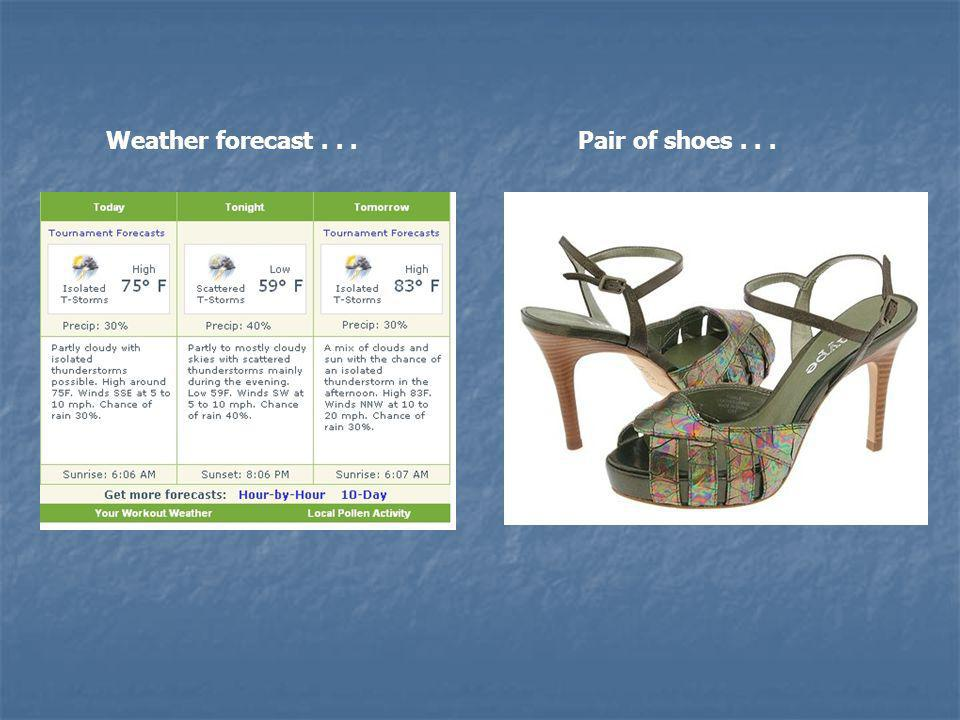 Weather forecast...Pair of shoes...