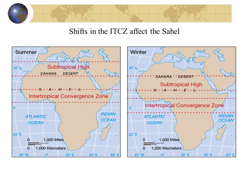 Shifts in the ITCZ affect the Sahel