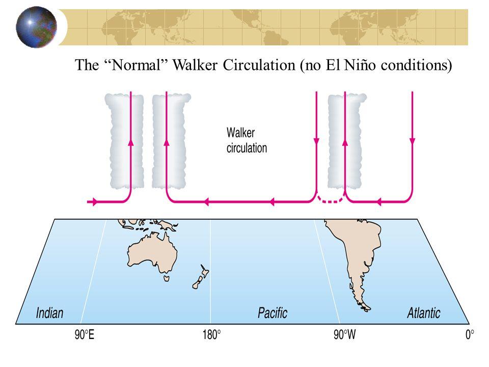 The Normal Walker Circulation (no El Niño conditions)