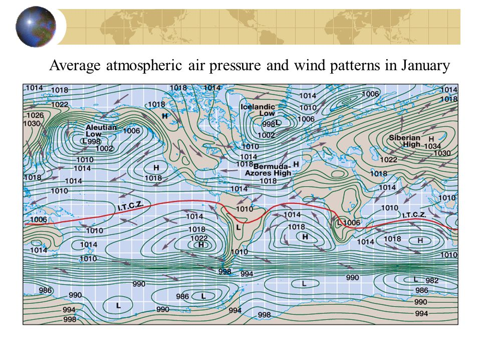 Average atmospheric air pressure and wind patterns in January