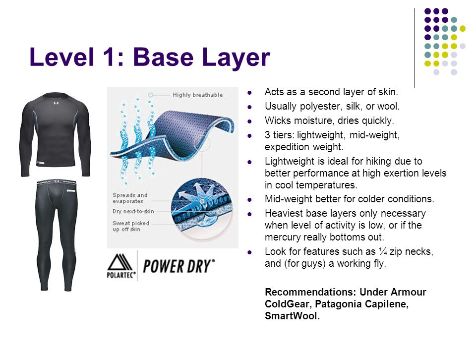 Level 1: Base Layer Acts as a second layer of skin. Usually polyester, silk, or wool. Wicks moisture, dries quickly. 3 tiers: lightweight, mid-weight,