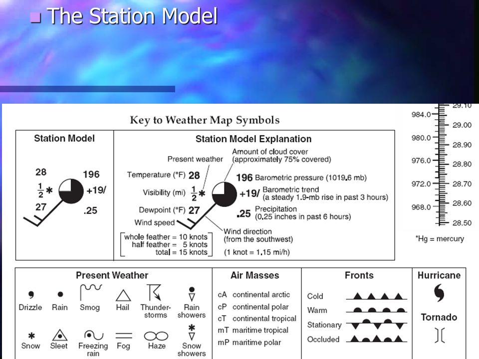 The Station Model The Station Model