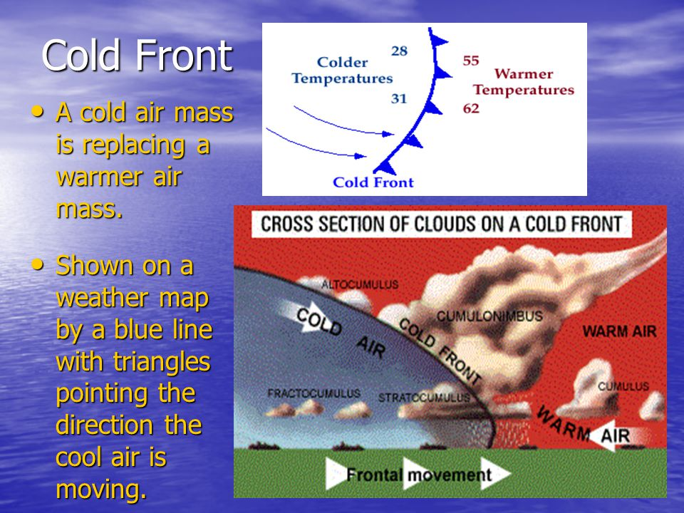 Cold Front A cold air mass is replacing a warmer air mass. A cold air mass is replacing a warmer air mass. Shown on a weather map by a blue line with