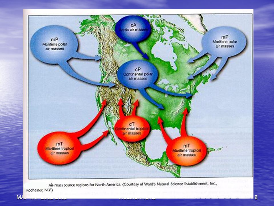 MAP TAP 2002-2003Weather Fronts8