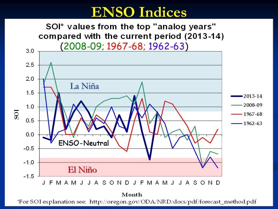 ENSO Indices El Niño La Niña (2008-09; 1967-68; 1962-63) ENSO-Neutral