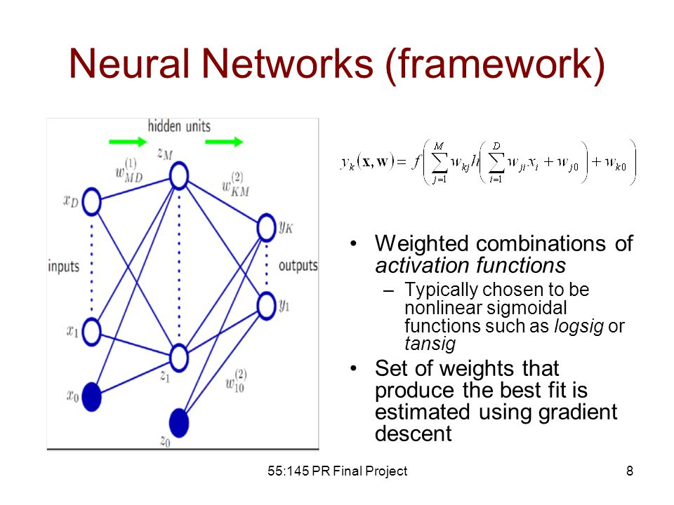 55:145 PR Final Project8 Neural Networks (framework) Weighted combinations of activation functions –Typically chosen to be nonlinear sigmoidal functio