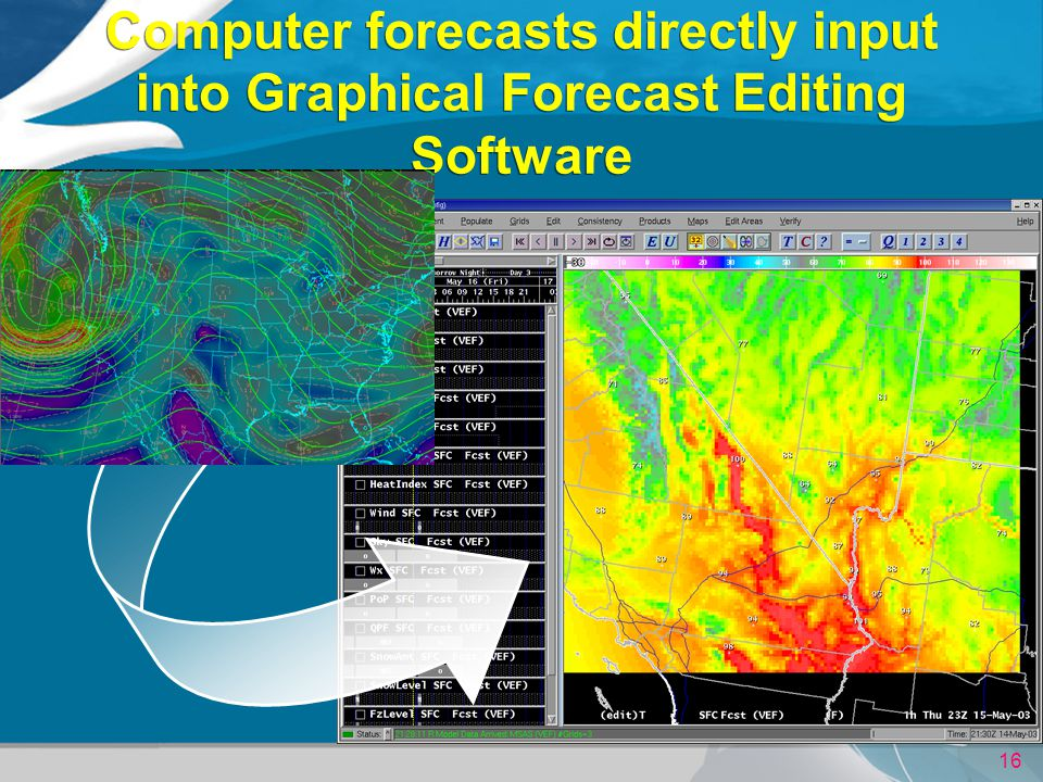 16 Computer forecasts directly input into Graphical Forecast Editing Software