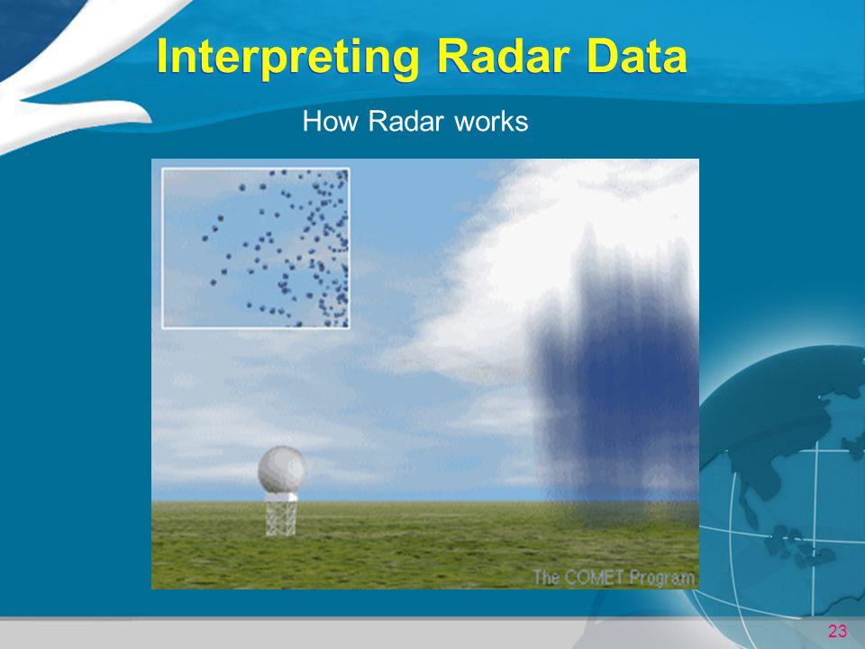 23 Interpreting Radar Data How Radar works
